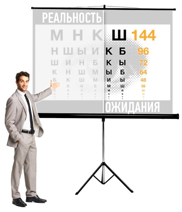 Презентация PowerPoint на проекторе
