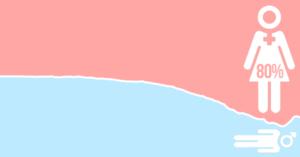 Статистика: мужчины и женщины в России