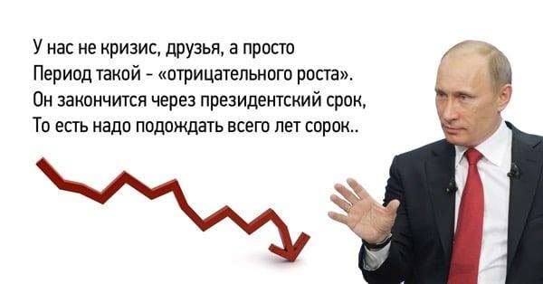 Стратегия развития экономики РФ до 2035 года
