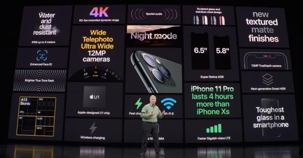 презентация  iPhone 11
