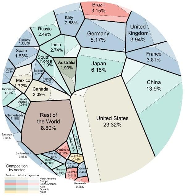 Карта мира по ВВП